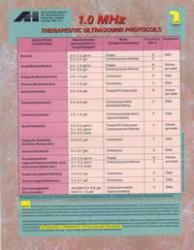 Ultrasoundprotocolsheet
